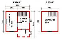 Проект дачного дома №49